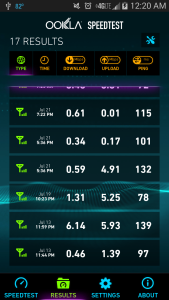 Sprint Speed Tests